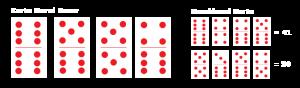 Kartu murni besar | Pokergocap.net